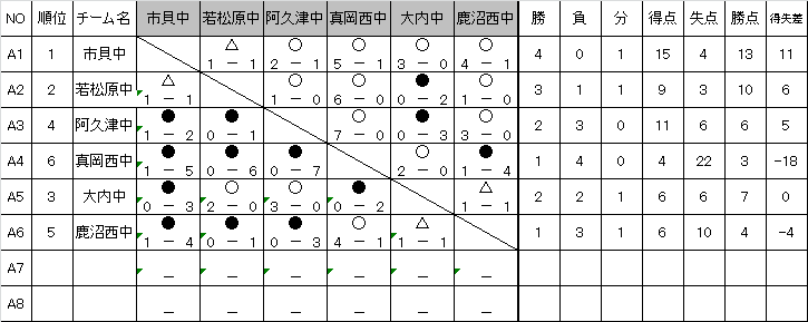 3leag2014_kouki_jyoui.fw