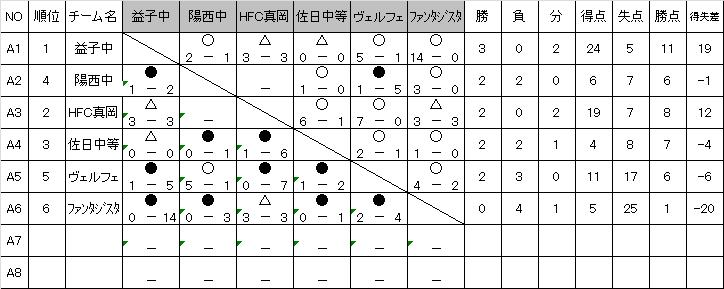 3leag2014_kouki_kai.fw