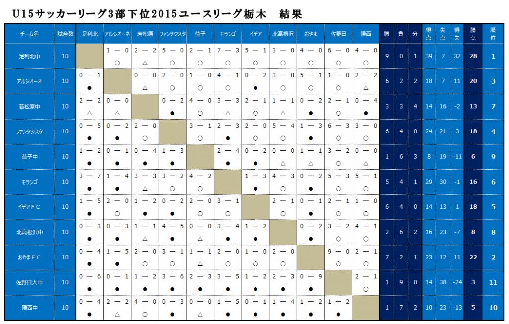 2015leag_07_14-3b.fw