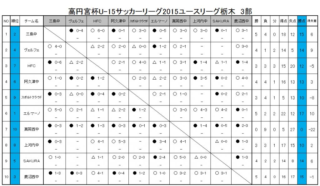 2015leag_07_24-3a.fw