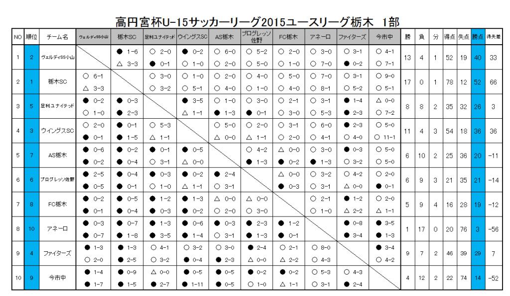 2015leag_11_18-1.fw