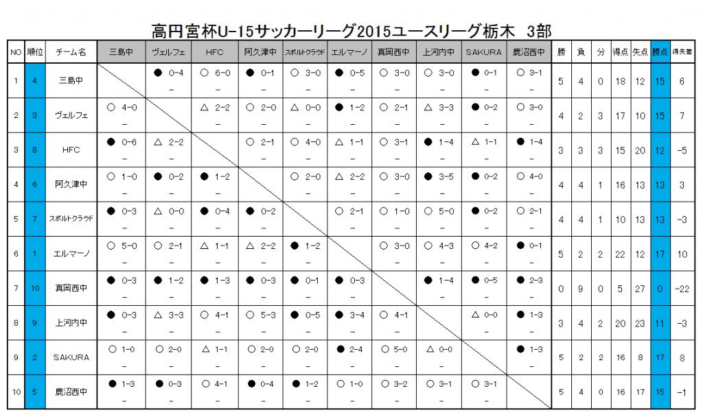 2015_3buleag_jyoui.fw