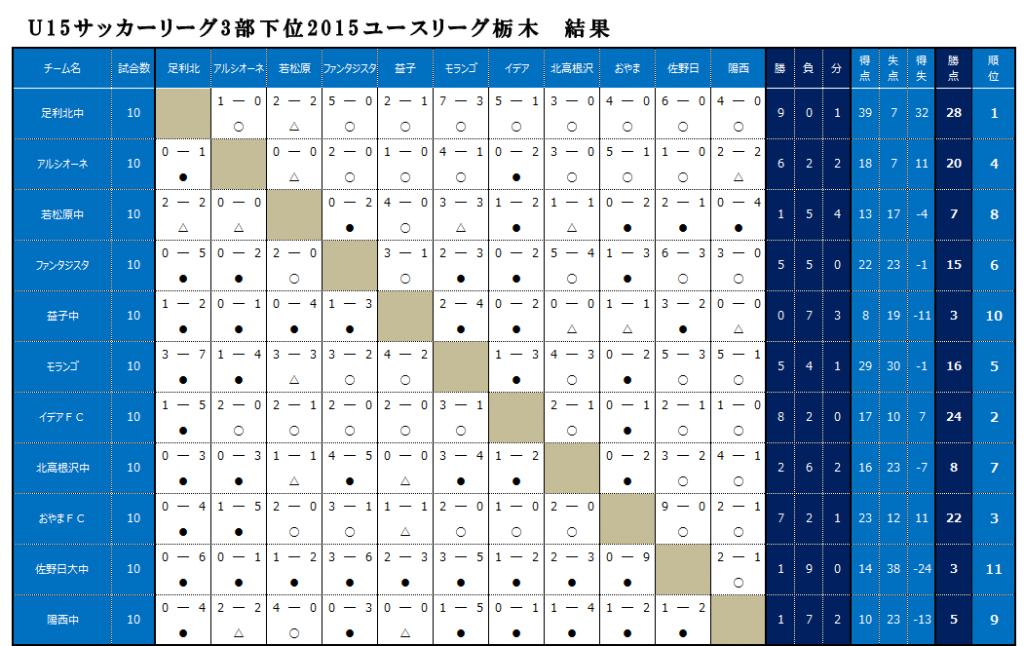 2015_3buleag_kai.fw