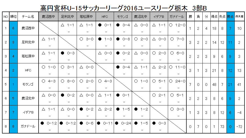 2016leag_04_17-3b.fw