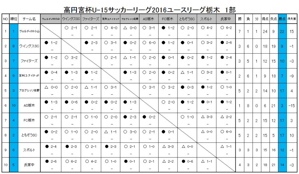 2016leag_04_25-1.fw